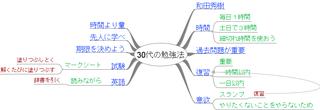 Learn_30