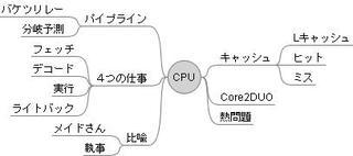 Cpumm1_2
